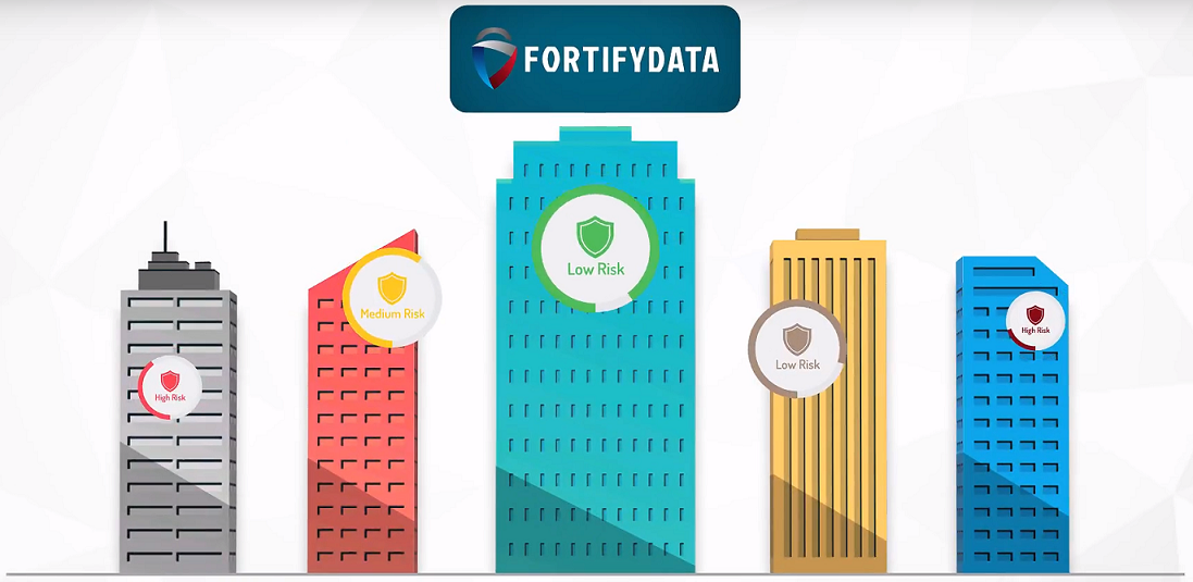 fortifydata - cyber risk management platform